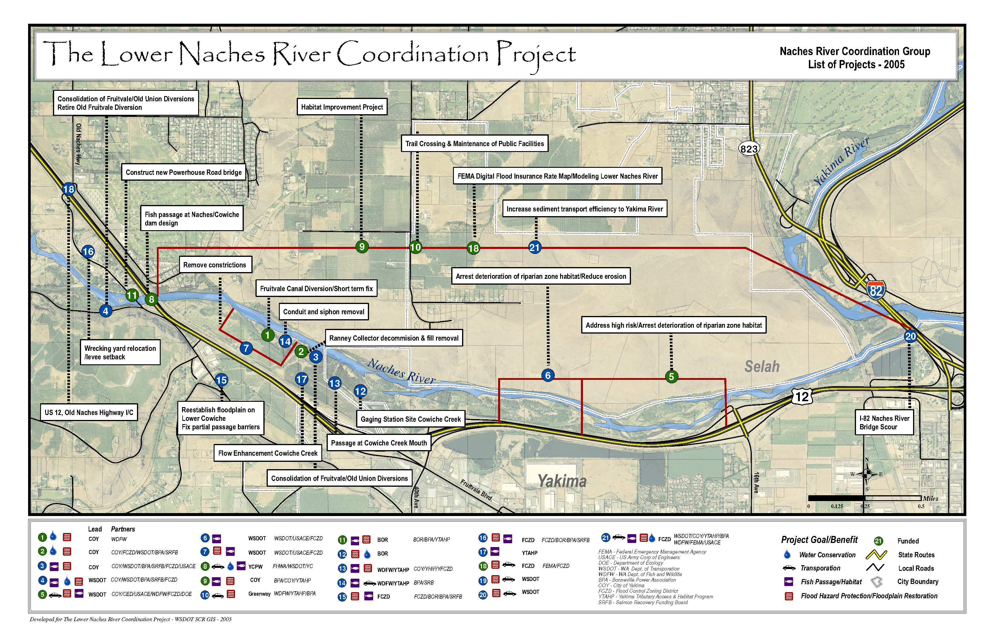 Lower Naches River Coordination Project Map