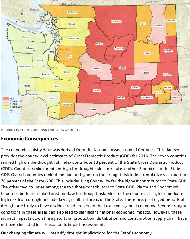 Drought Economic Impact